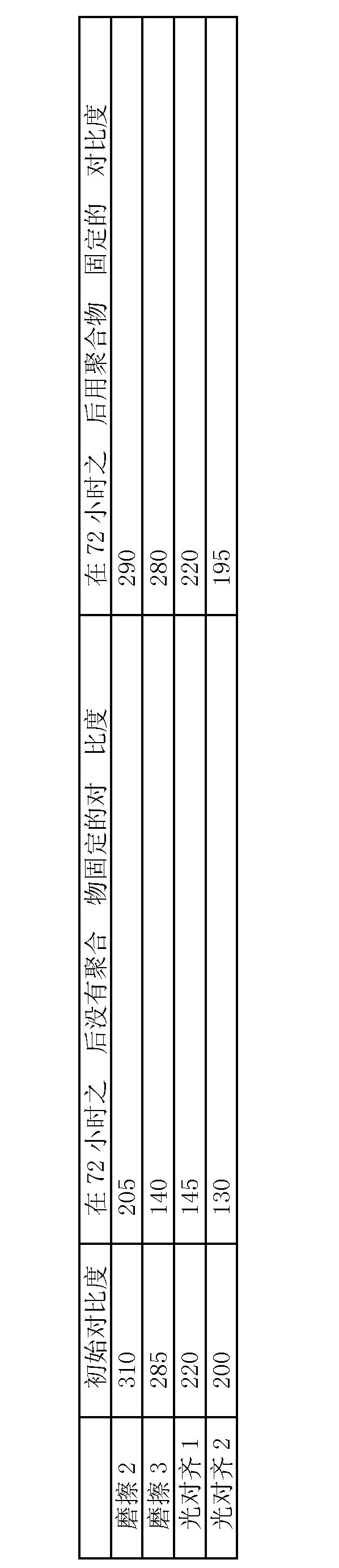 Figure CN101825798BD00251