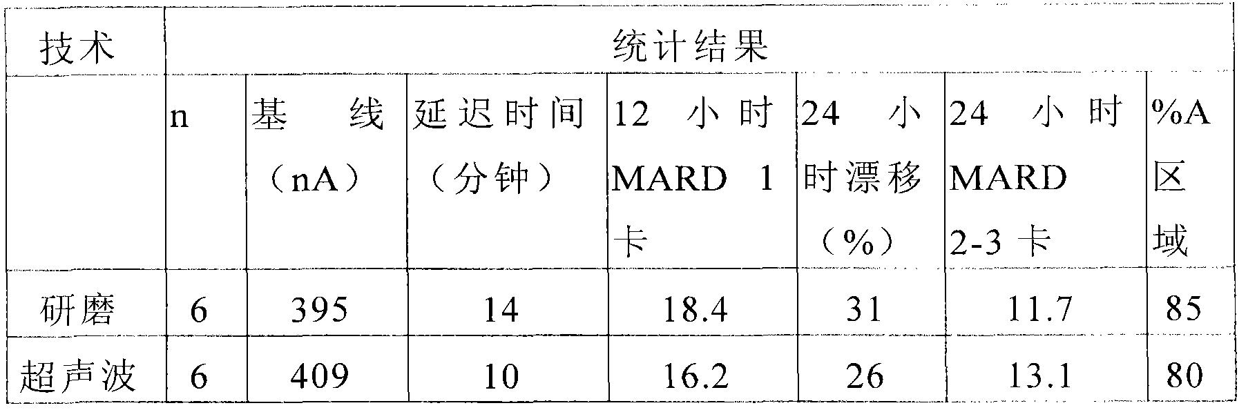Figure CN101707872BD00131