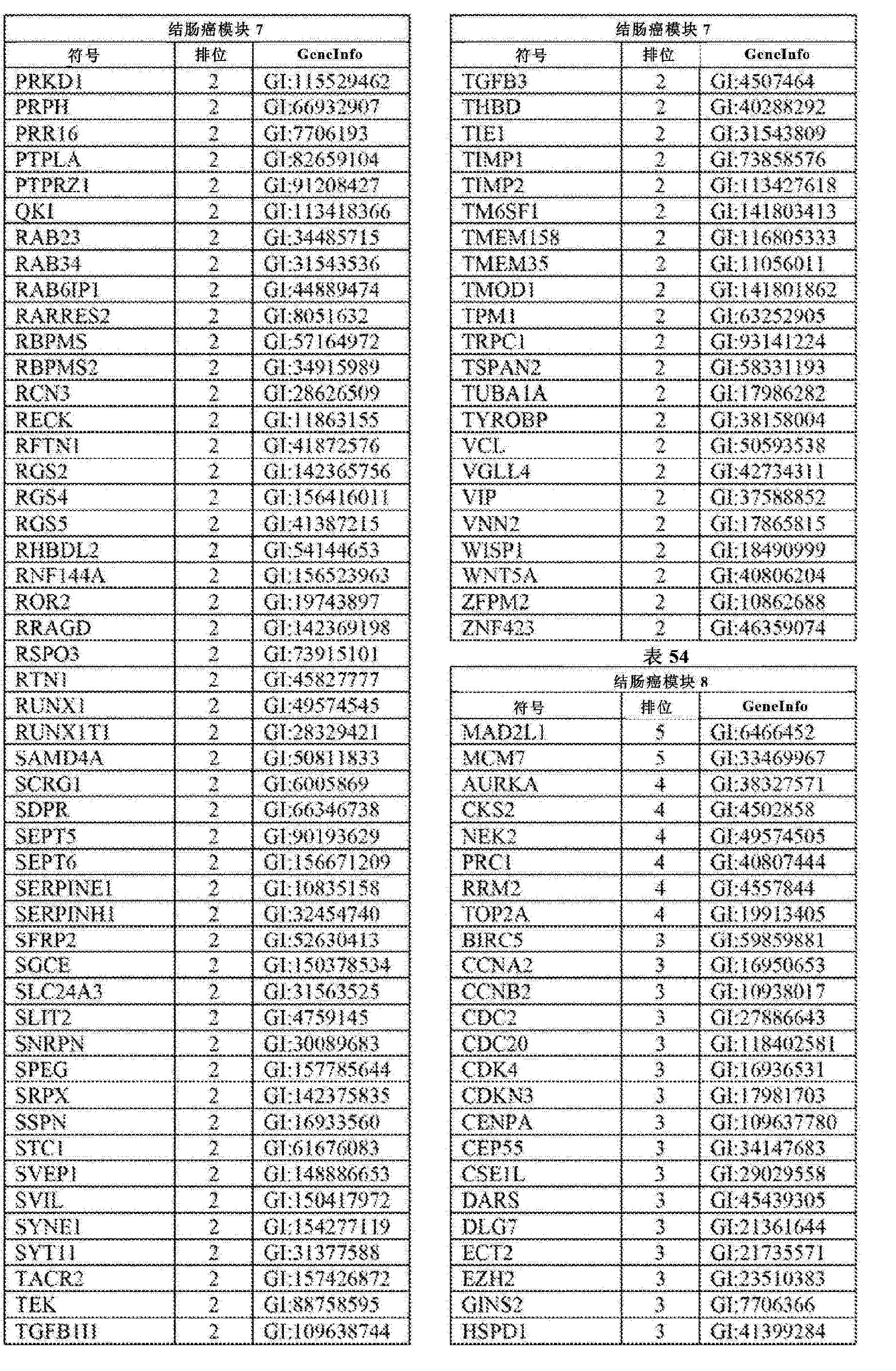 Figure CN102858999AD01141