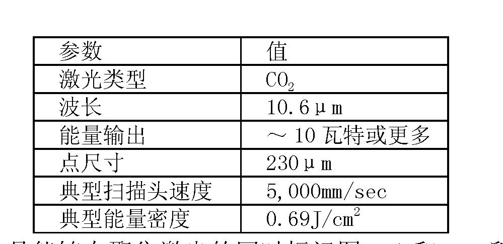 Figure CN102556458AD00161