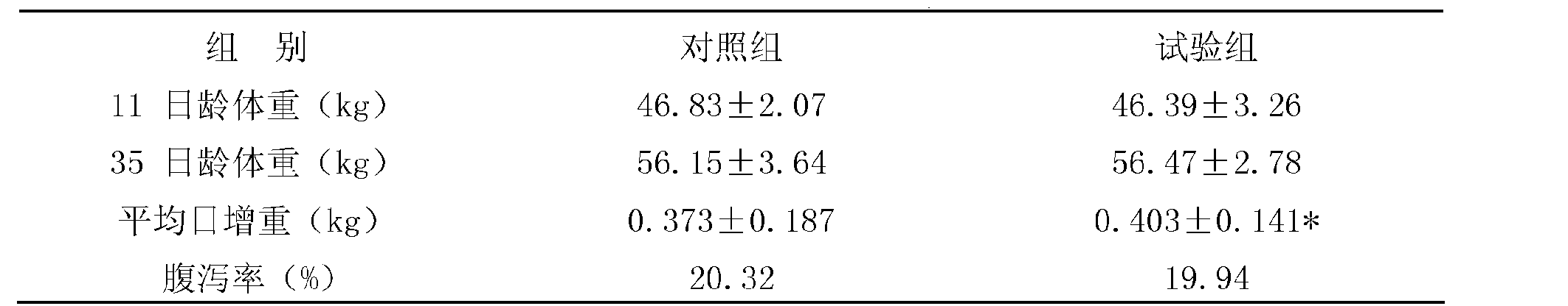 Figure CN102177975BD00141