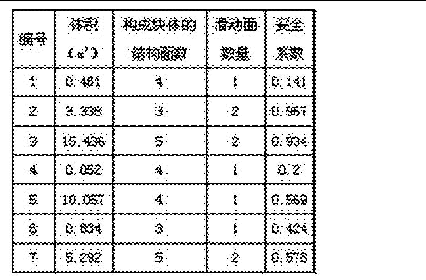 Figure CN101936008BD00151