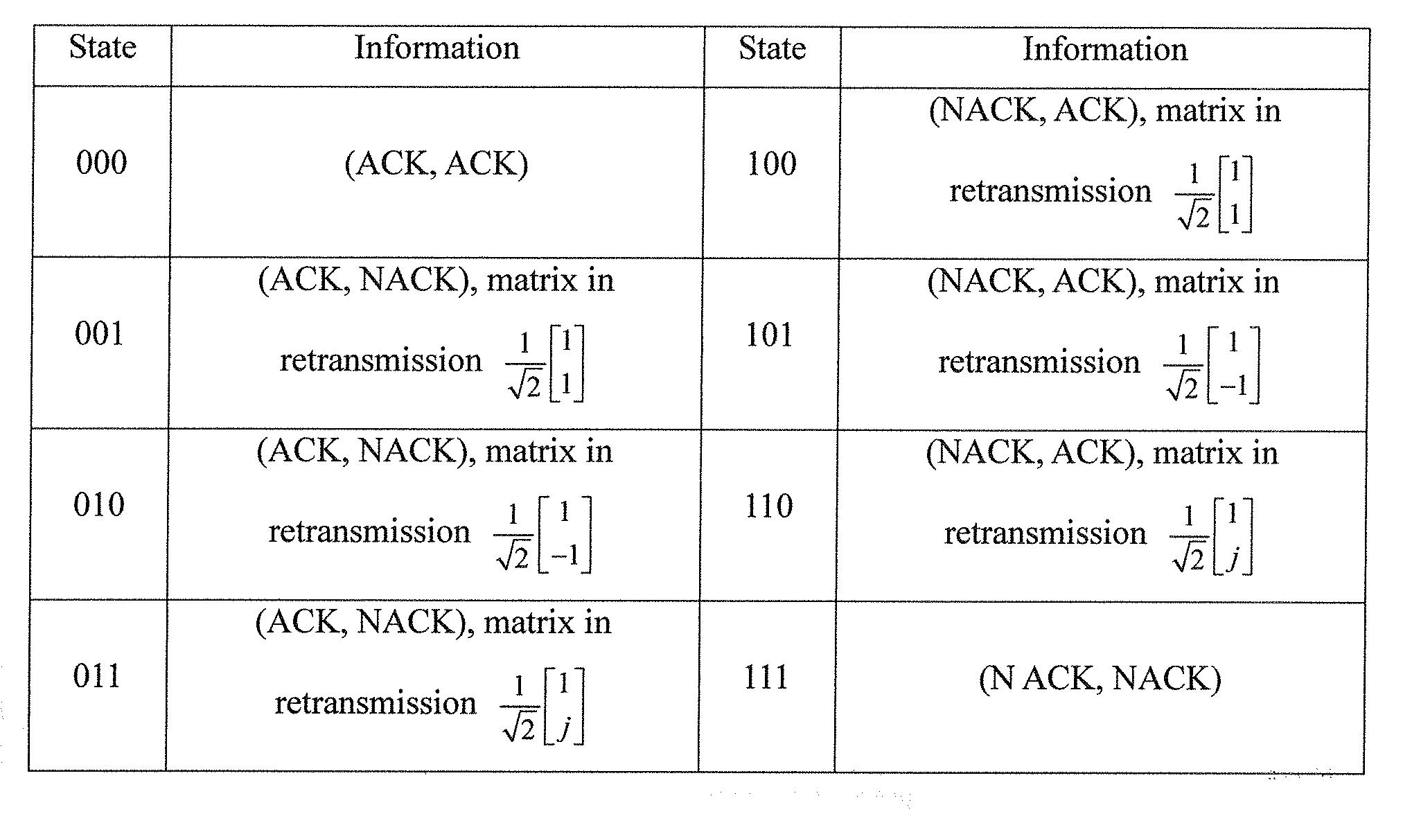 Figure PCTKR2011002161-appb-T000005