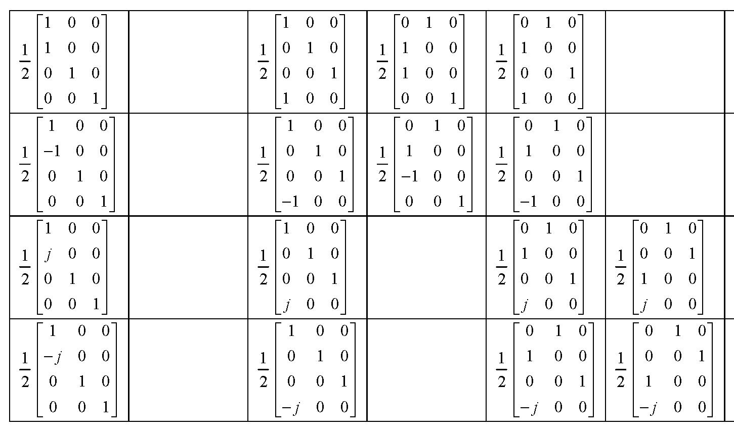 Figure 112010009825391-pat01034
