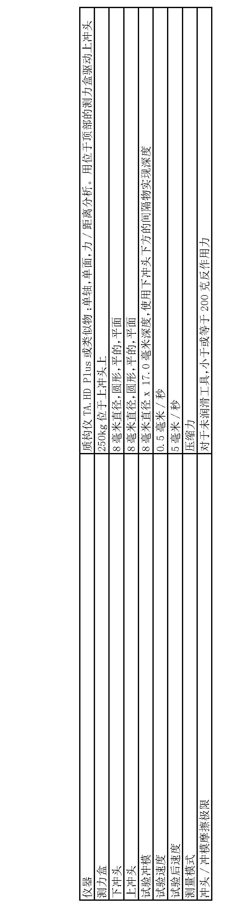 Figure CN104470503AD00221