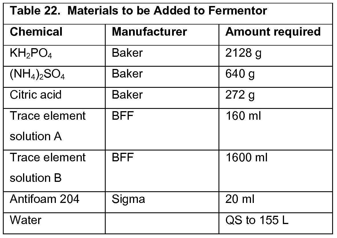 WO2009155115A2 - Coatings and surface treatments having active