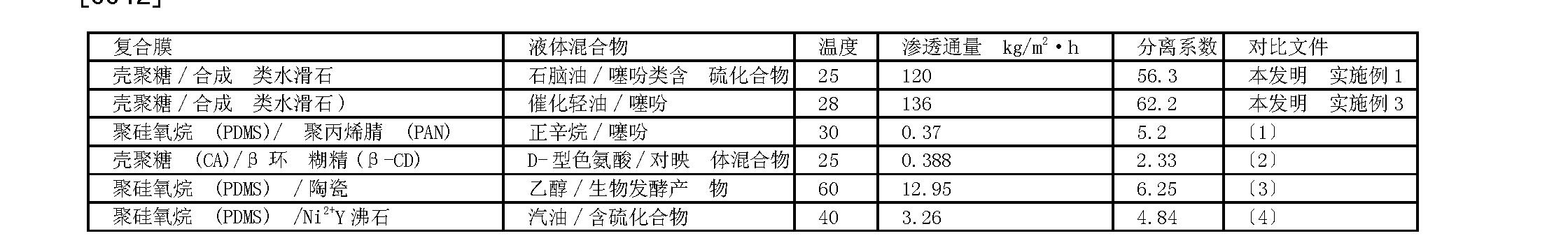 Figure CN101927130BD00071