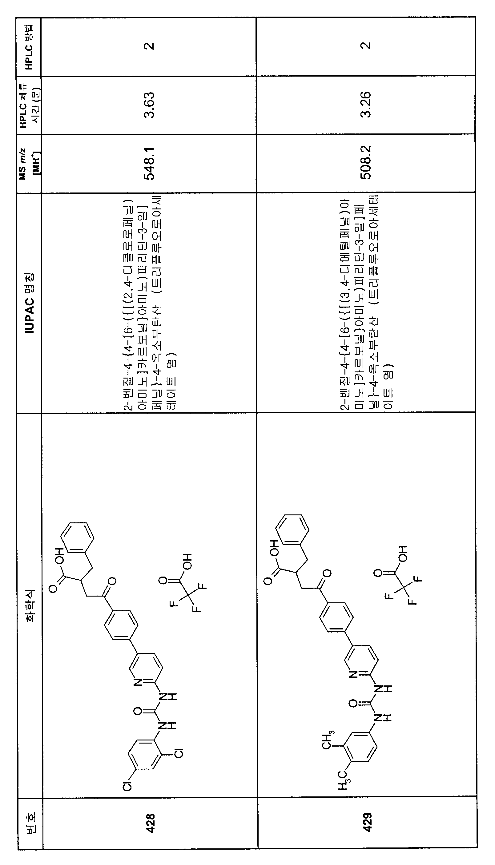 Figure 112007082249387-PCT00271