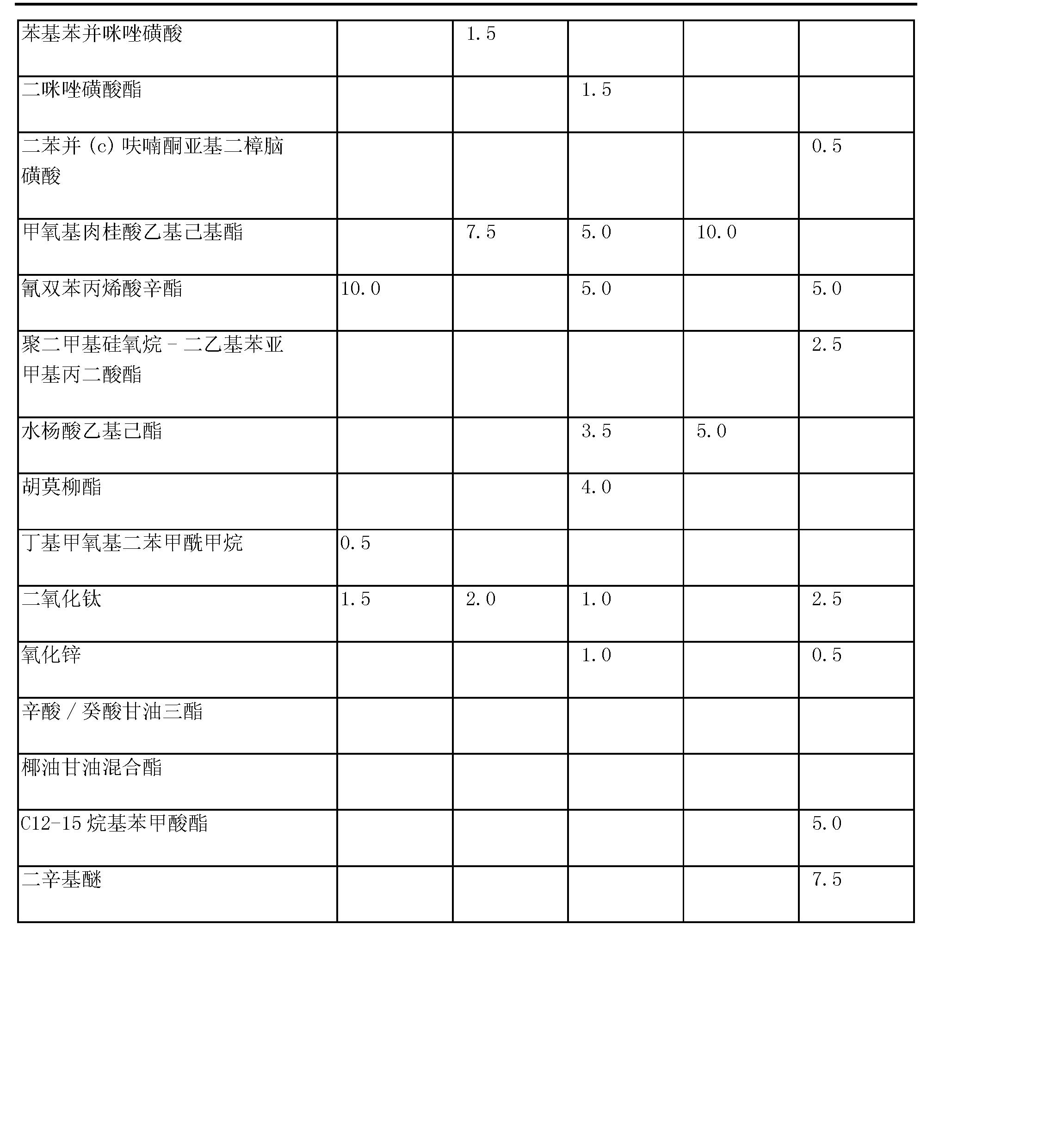 Figure CN101278051BD01681