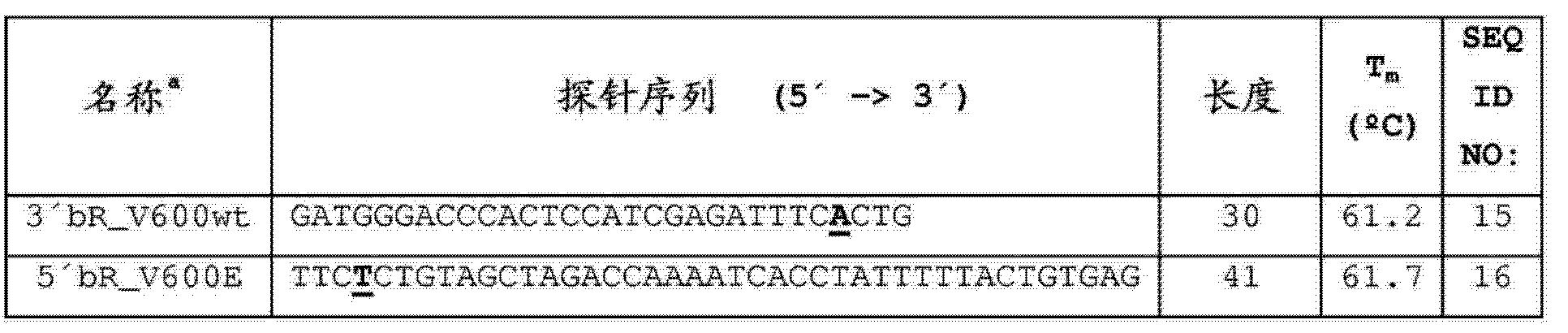 Figure CN104603290AD00391