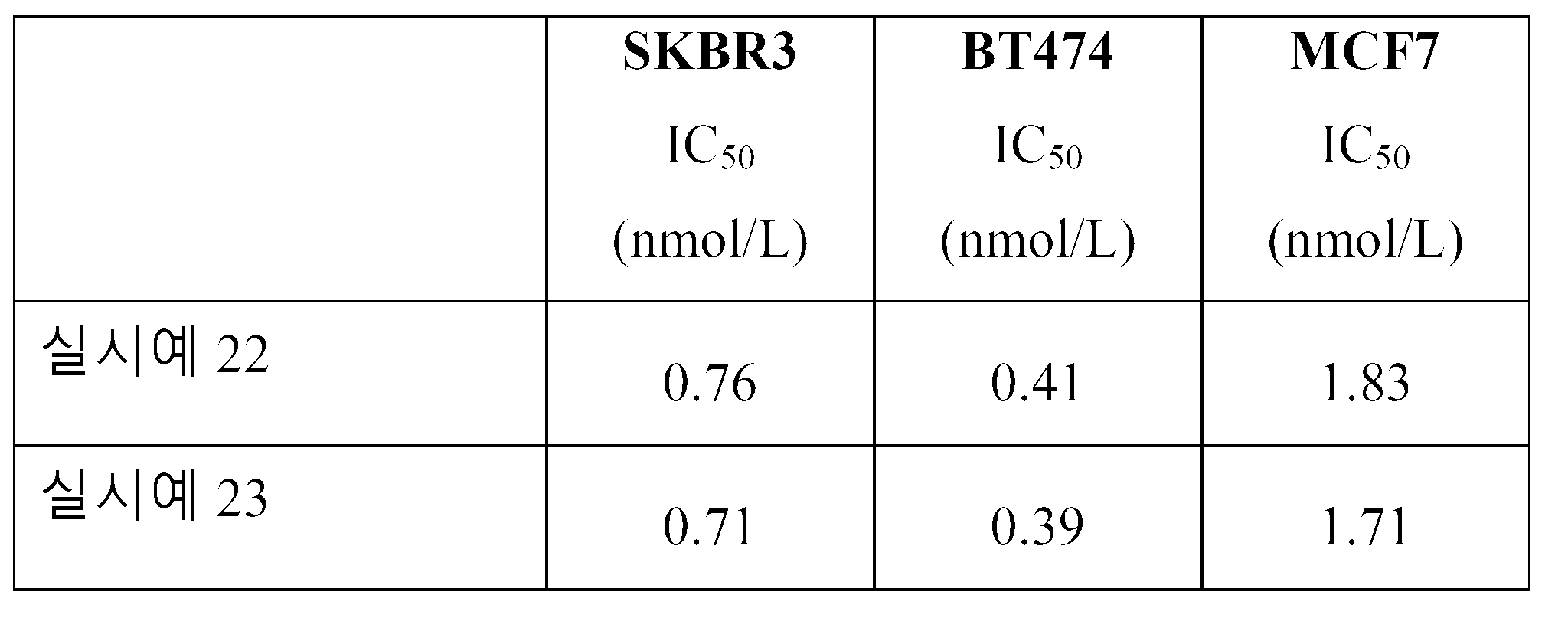 Figure 112014001971018-pct00350