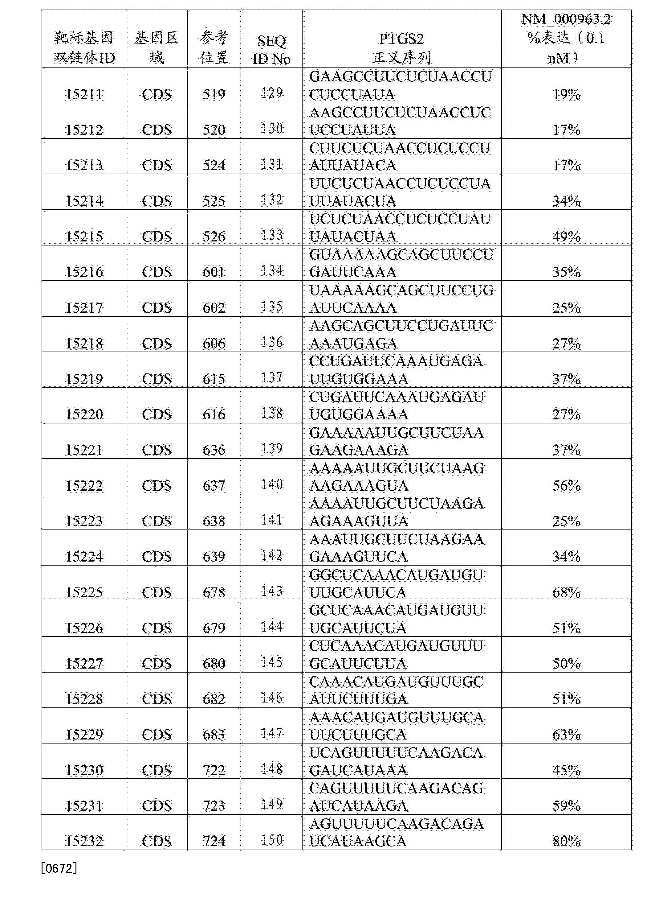 Figure CN103108642BD00901