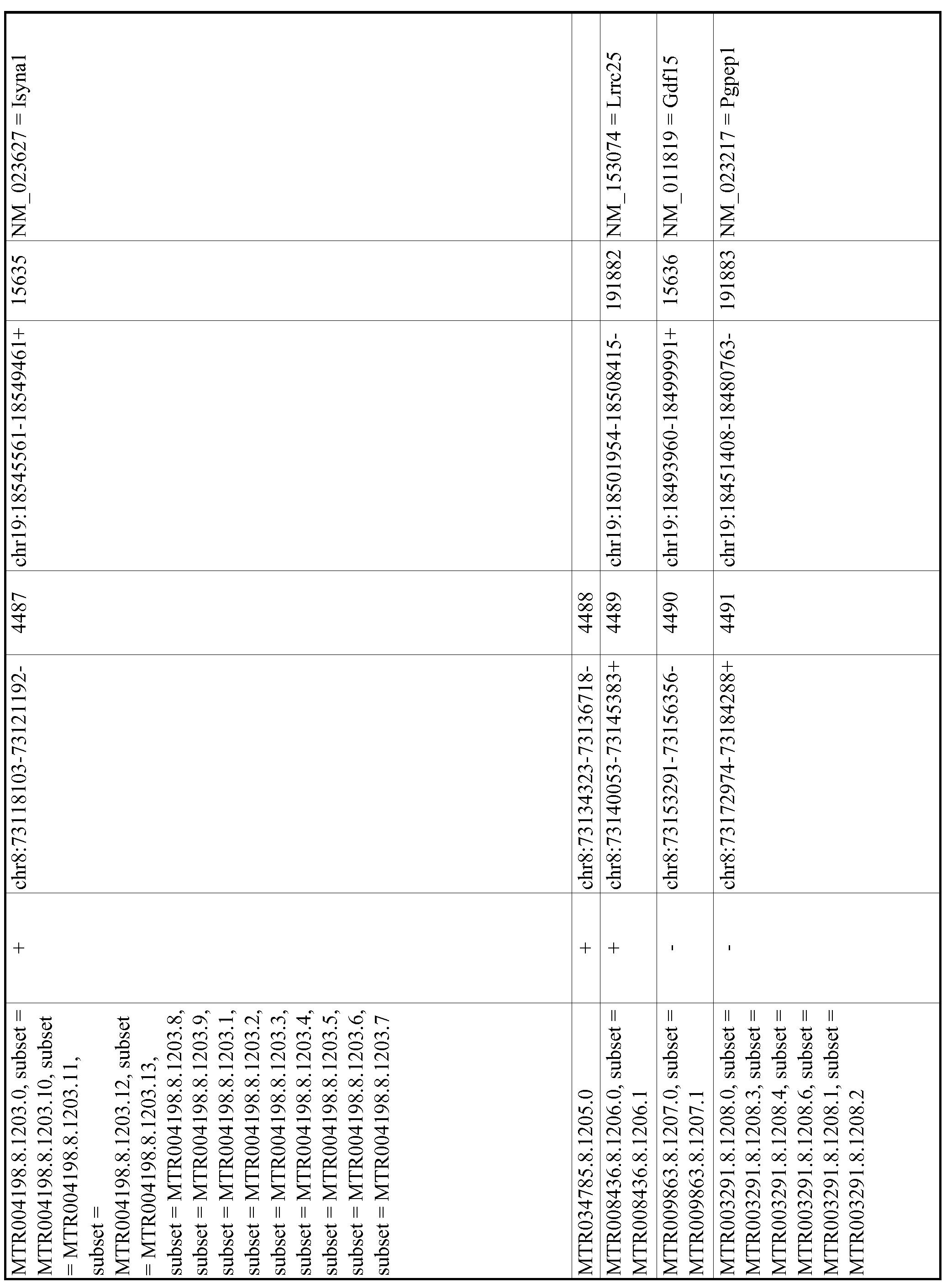 Figure imgf000834_0001