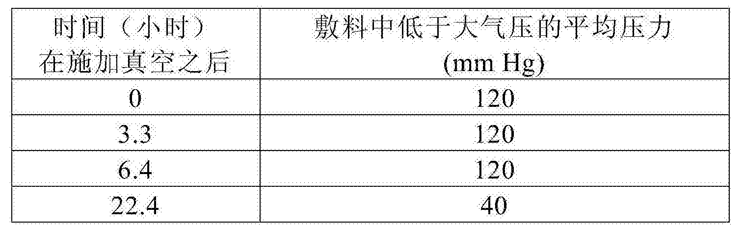 Figure CN107106723AD00181