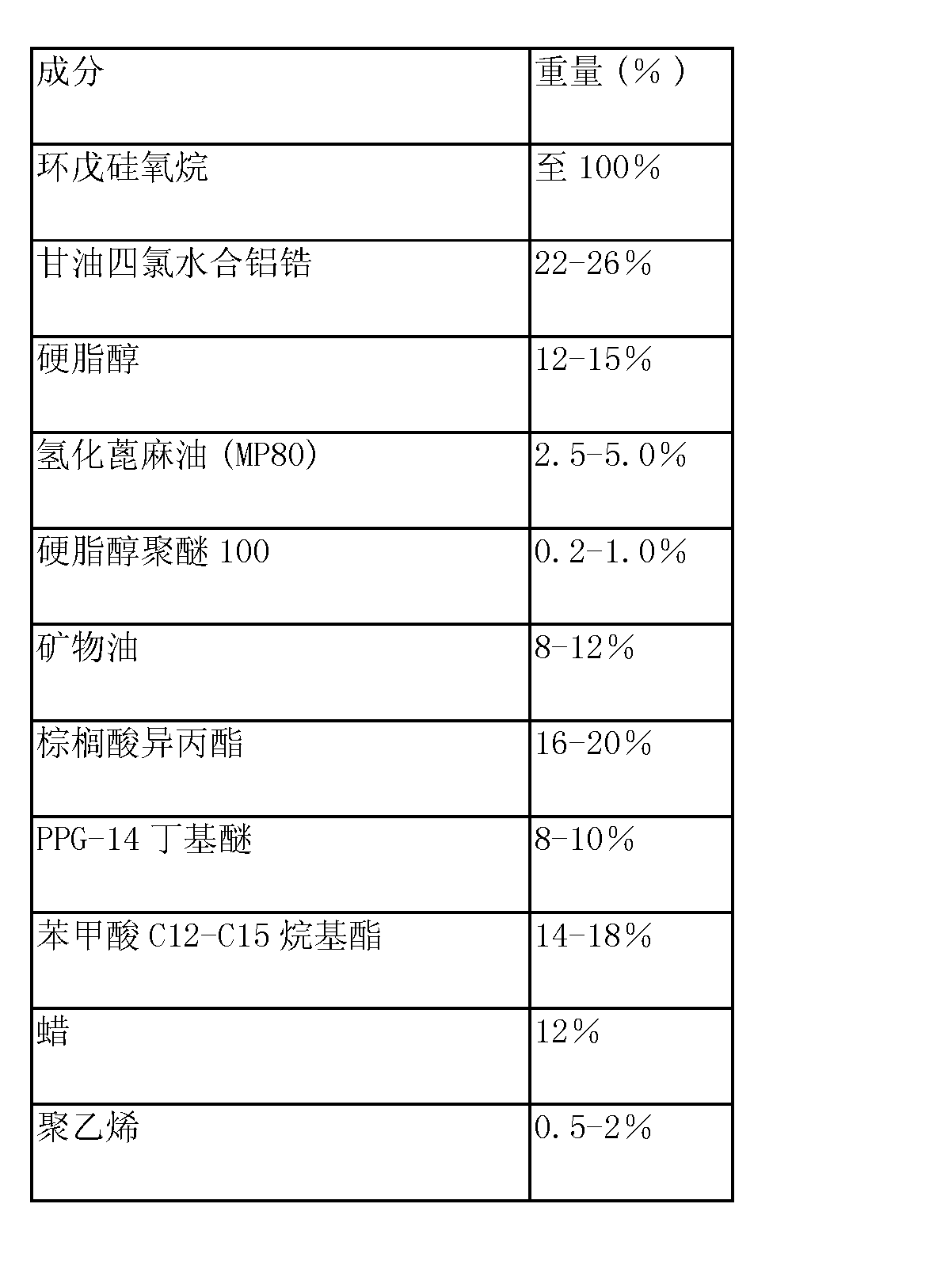 Figure CN104560398AD00231