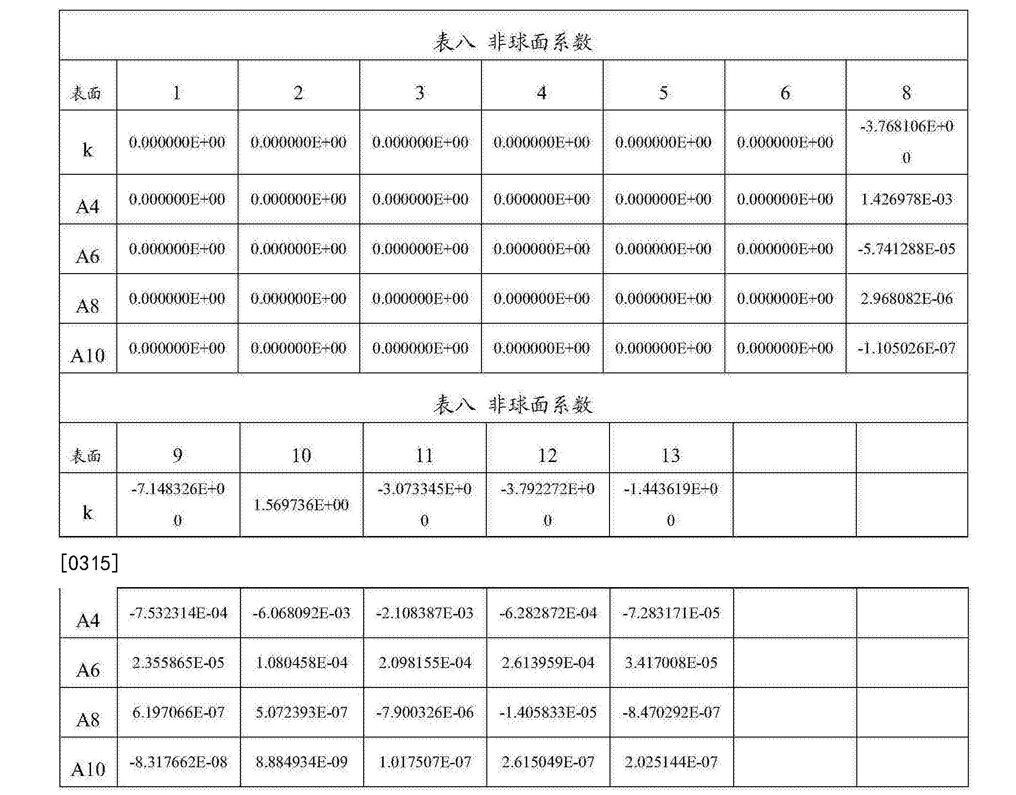 Figure CN108279482AD00371