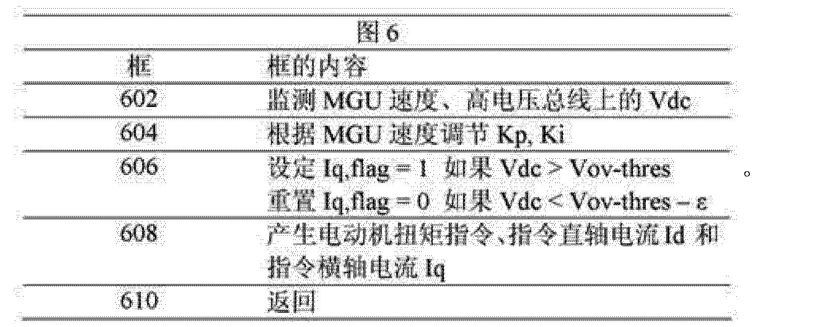Figure CN102795119BD00181