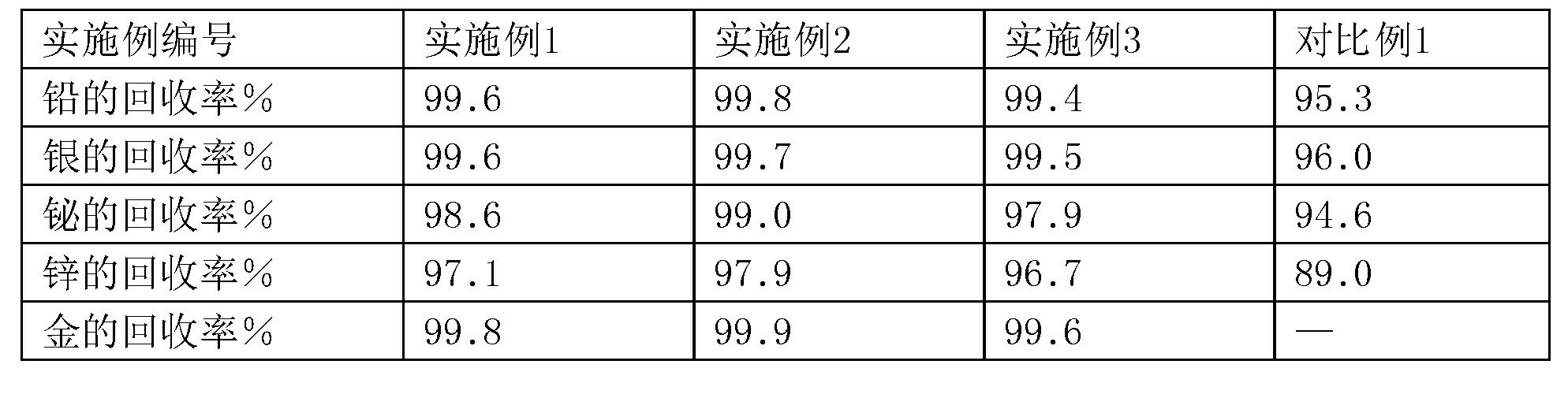Figure CN107937725AD00061