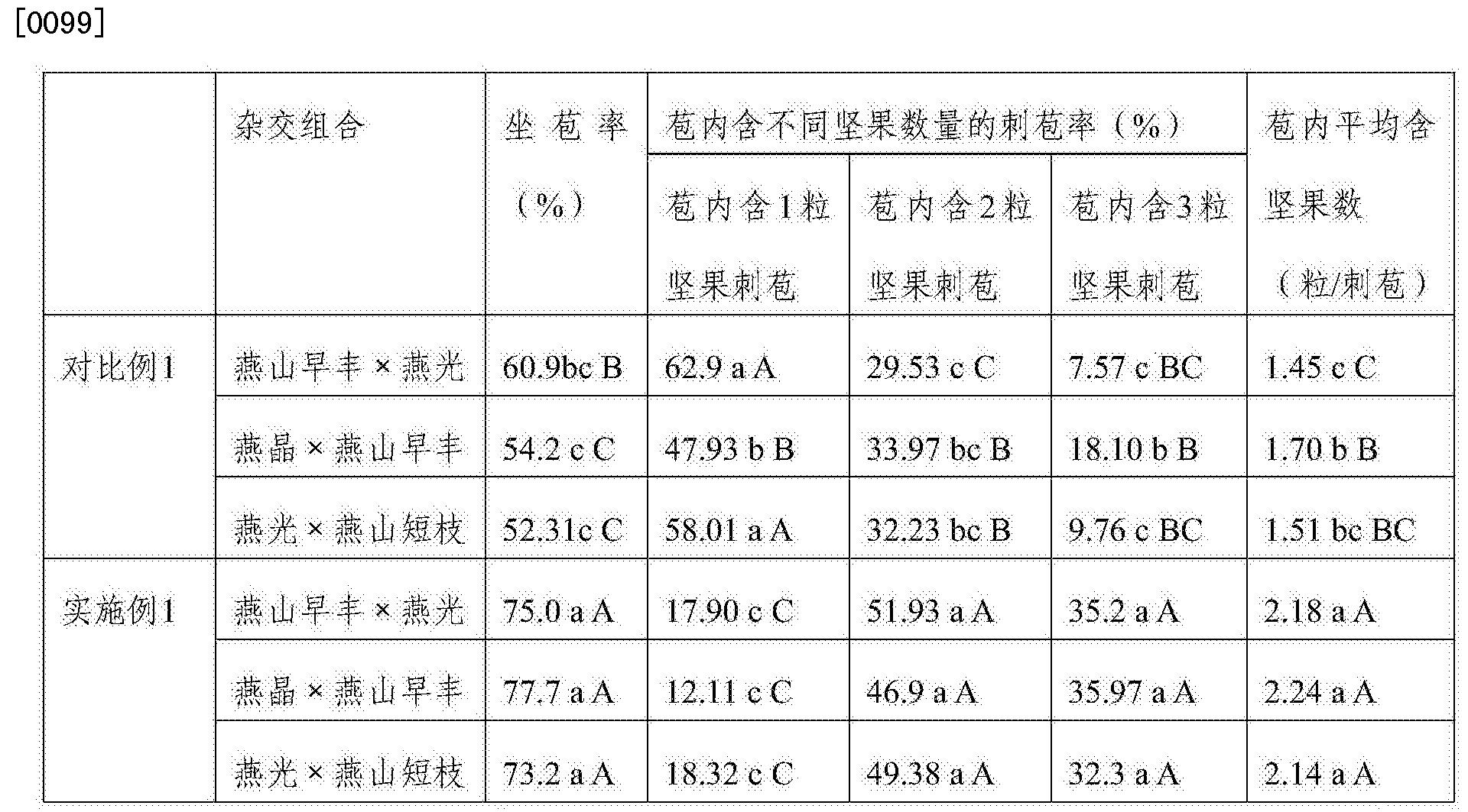 Figure CN105265304AD00091
