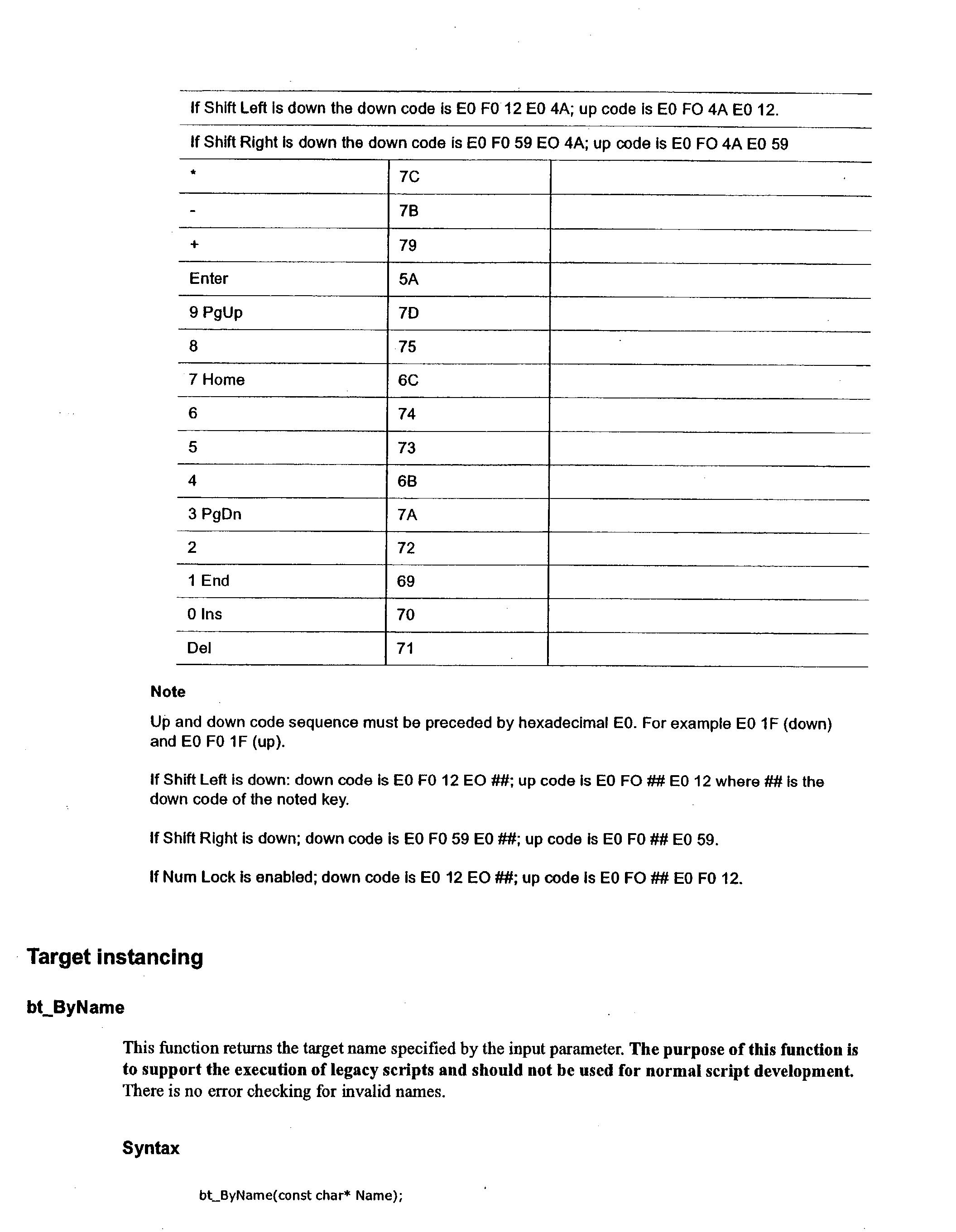 Figure US20030208542A1-20031106-P00022