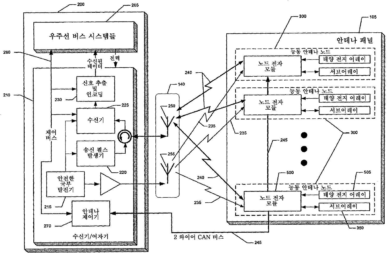 Figure R1020077028662