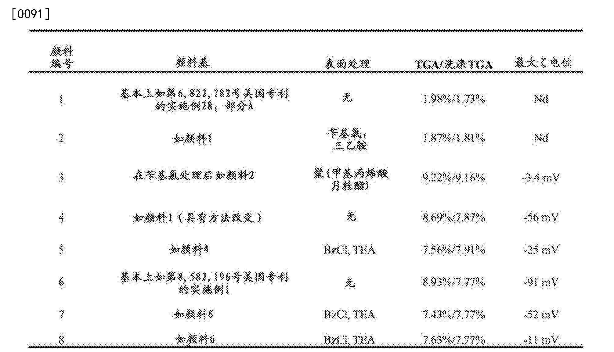 Figure CN106103600AD00151