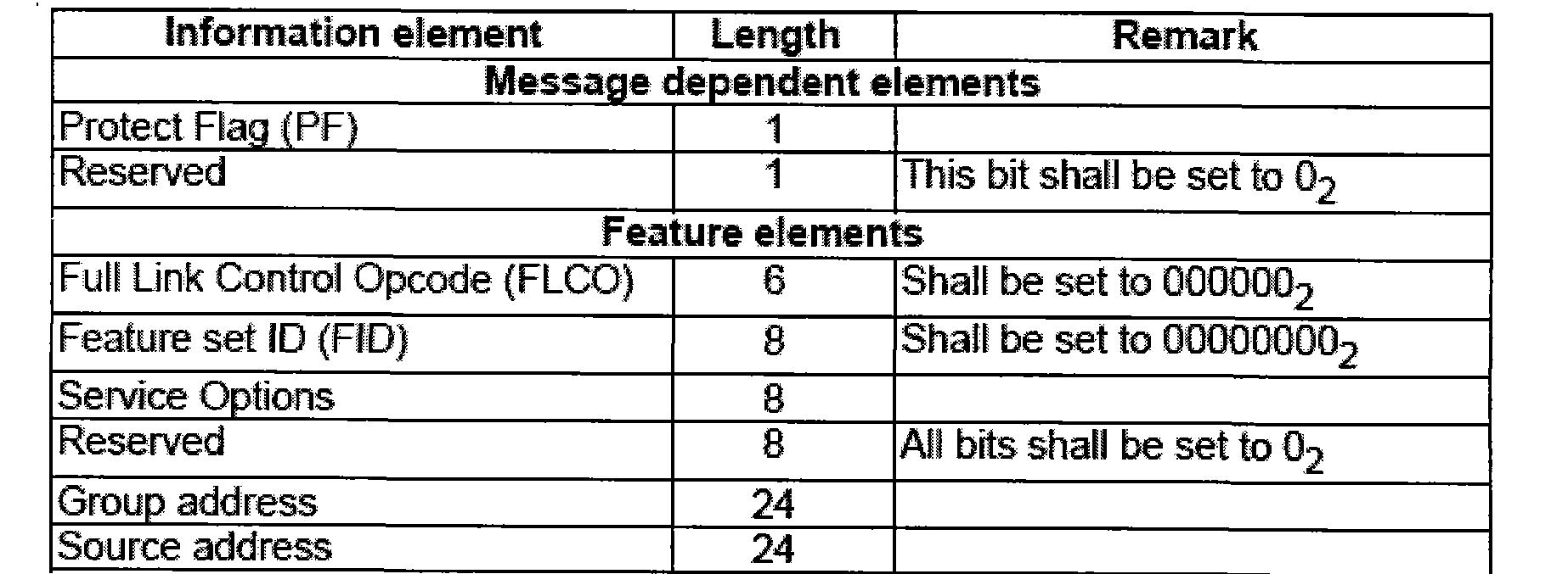 Figure CN101658055BD00101