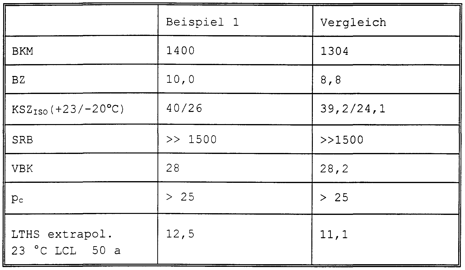 Wo2001002480a1 polyethylen formmasse und daraus - Pe rohre durchmesser tabelle ...