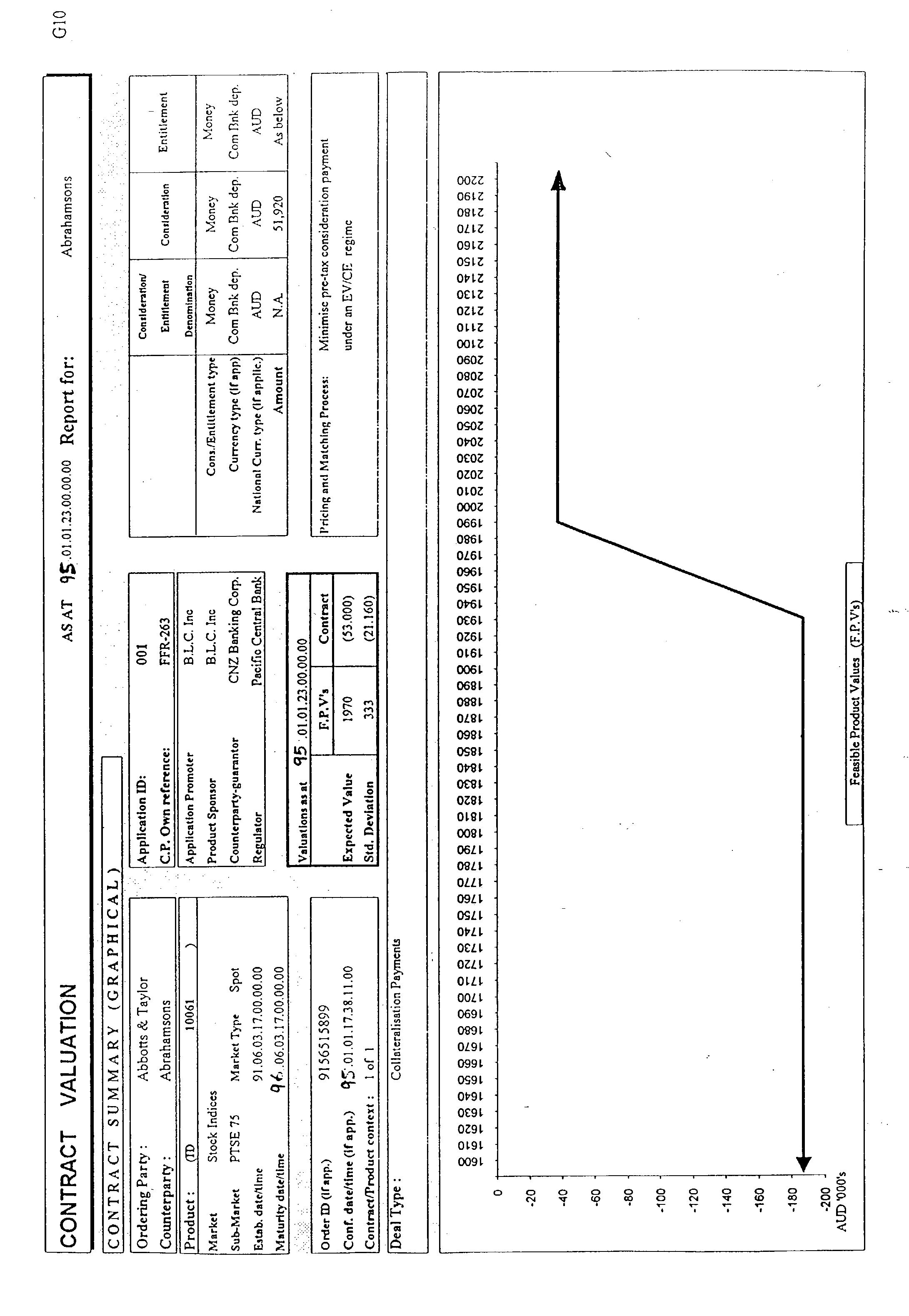 Figure US20030191707A1-20031009-P00070