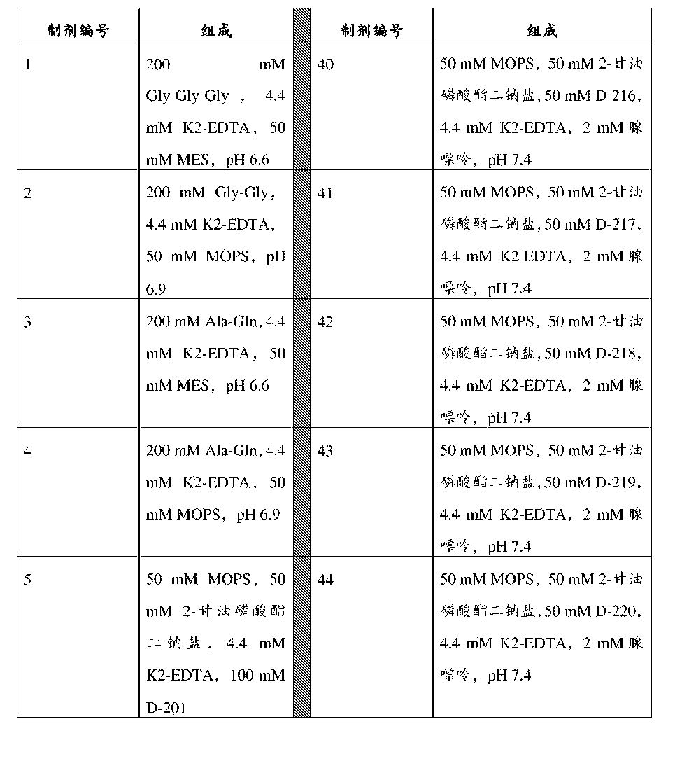 Figure CN106687580AD00171