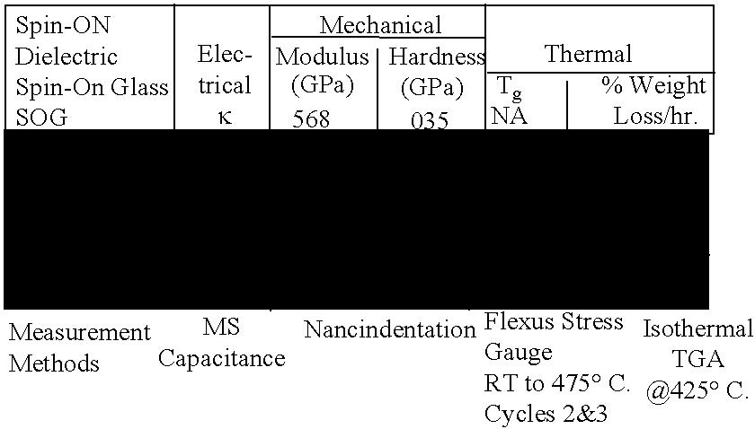 Figure US20040137153A1-20040715-C00001