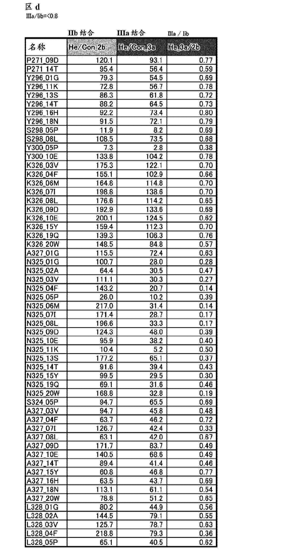 Figure CN103827300AD01191