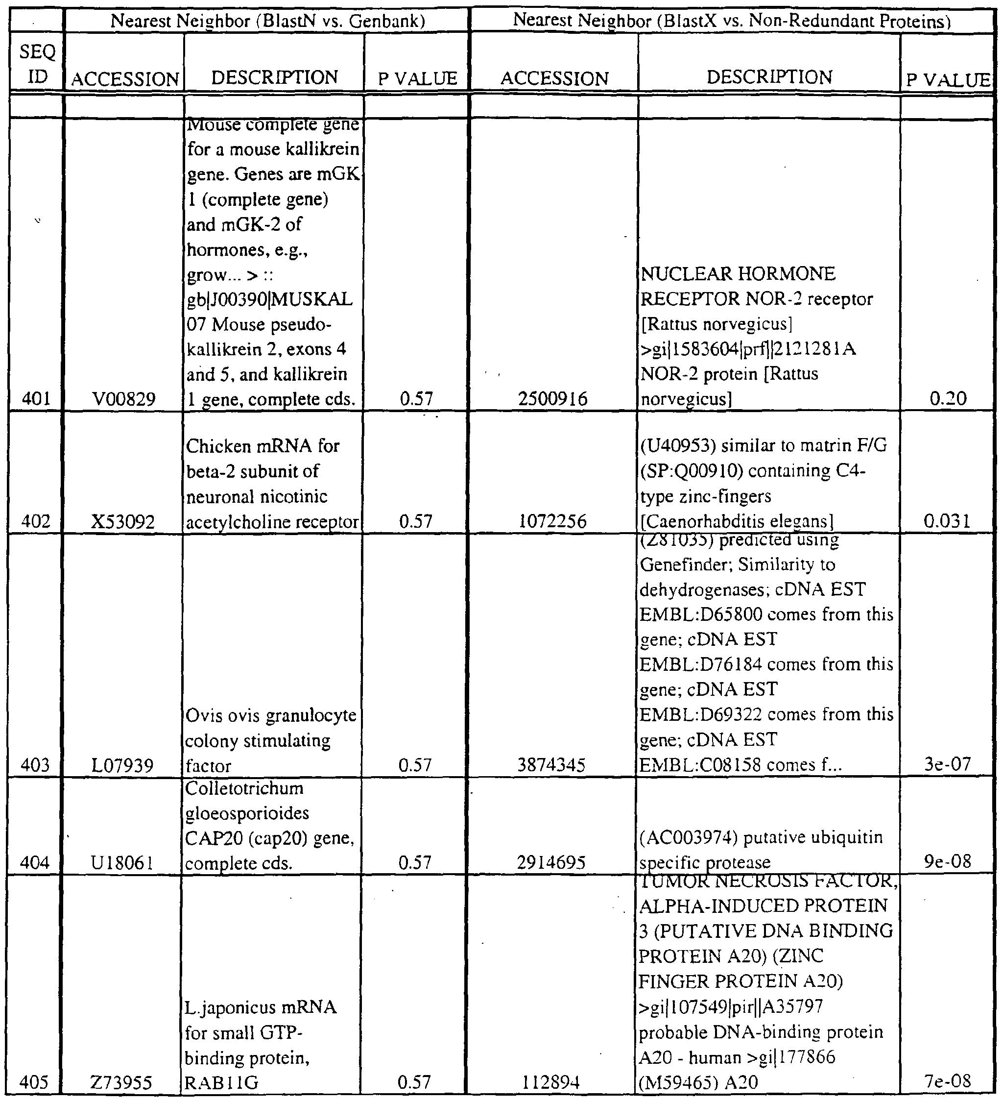 Figure imgf000355_0002