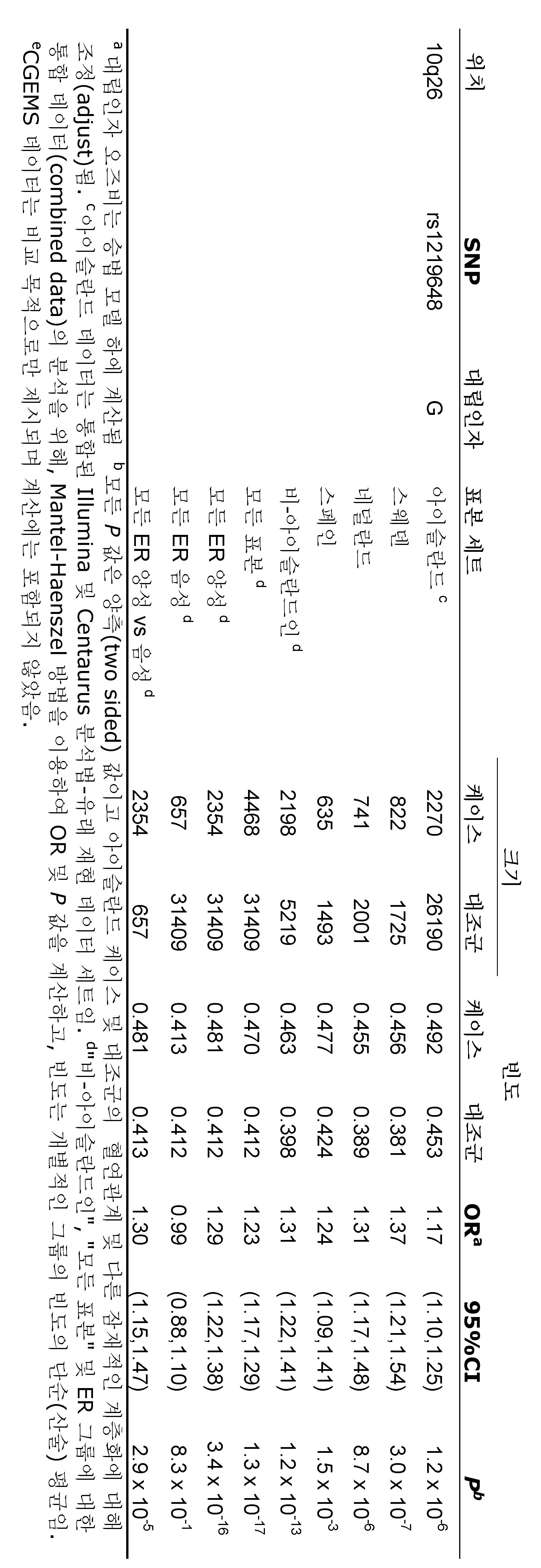 Figure 112009078431185-PCT00027