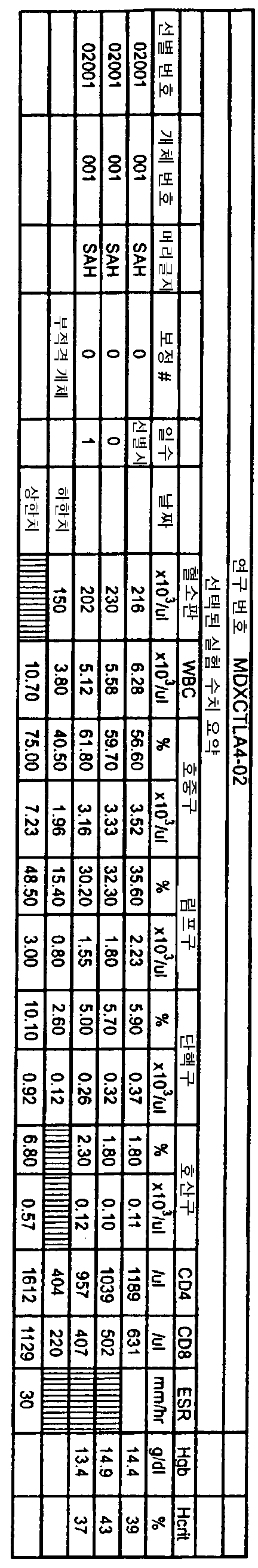 Figure 112009011719125-PAT00004