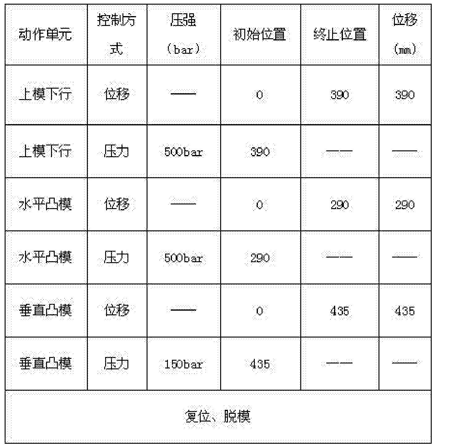 Figure CN106077389AD00061