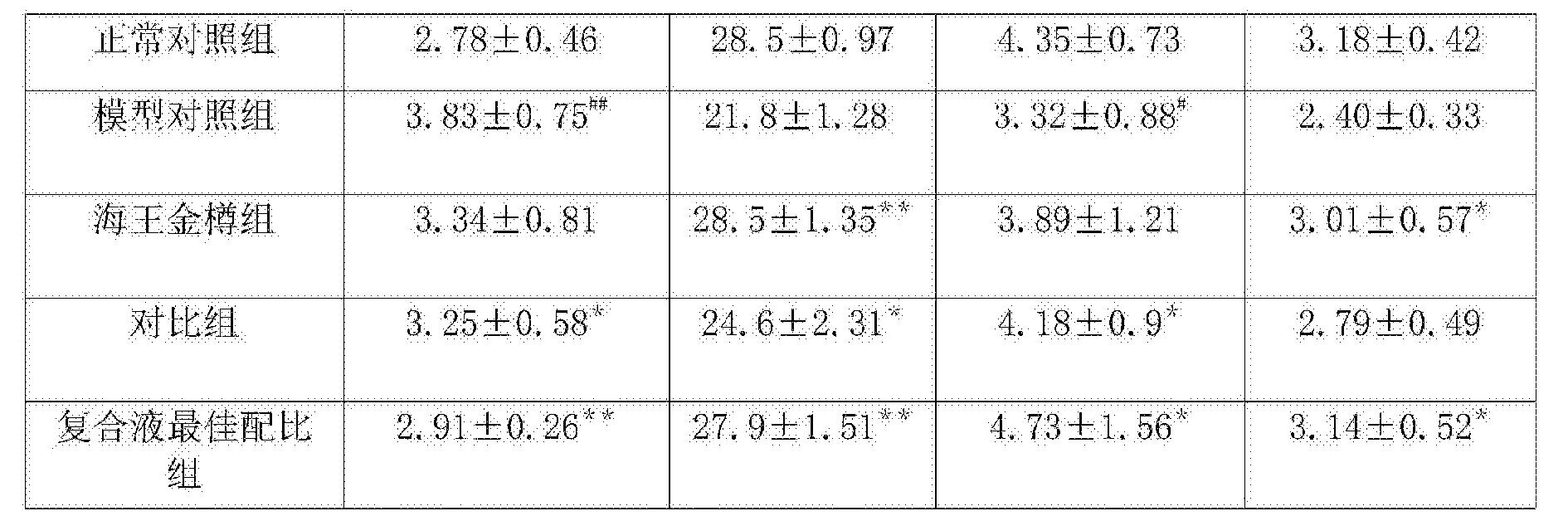 Figure CN106962934AD00095