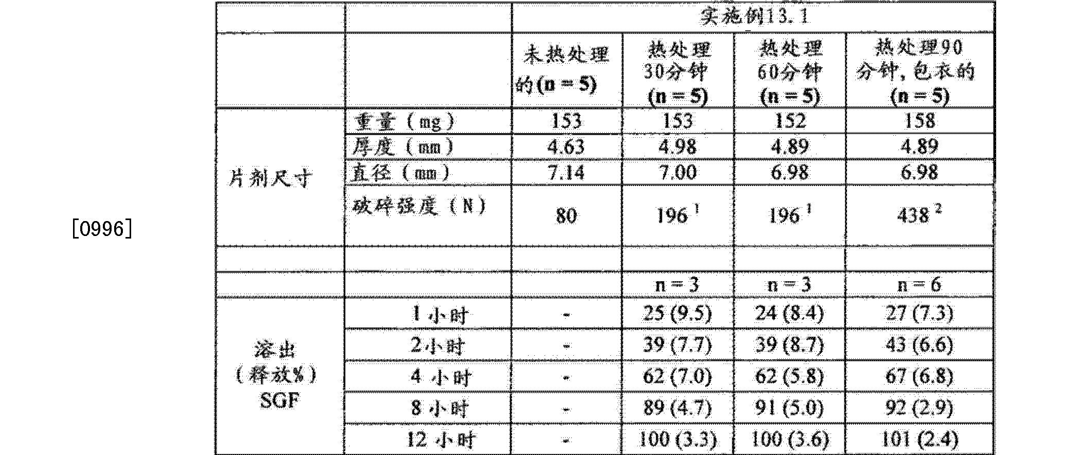 Figure CN102657630BD00841