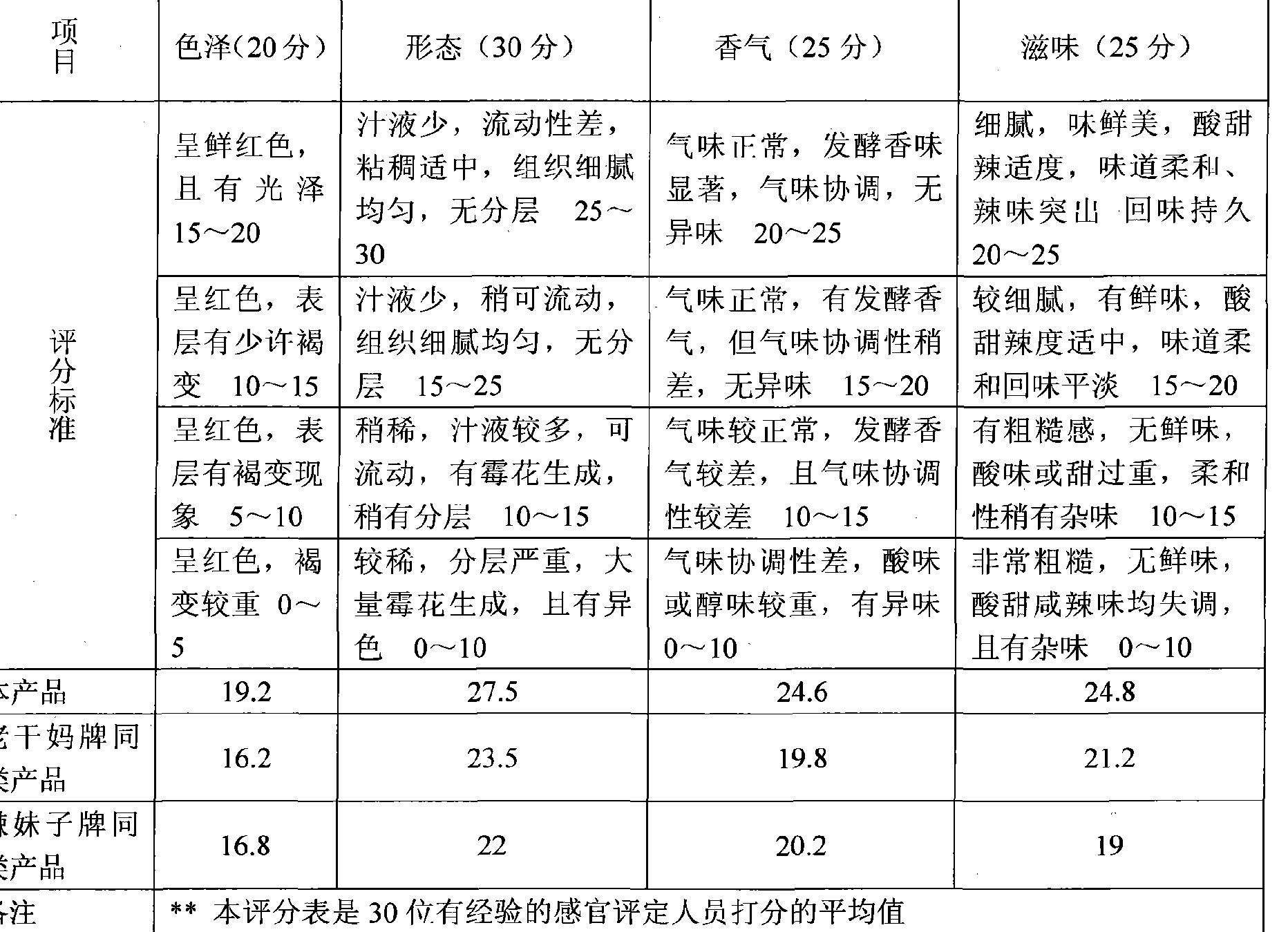 Figure CN101816409BD00071