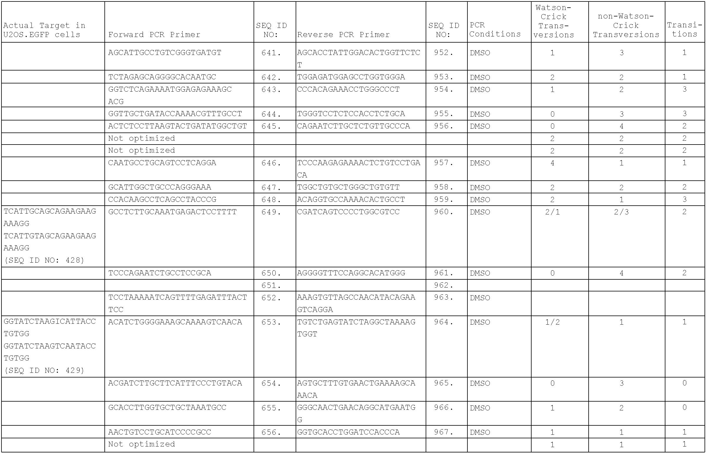 Figure US09567604-20170214-C00398
