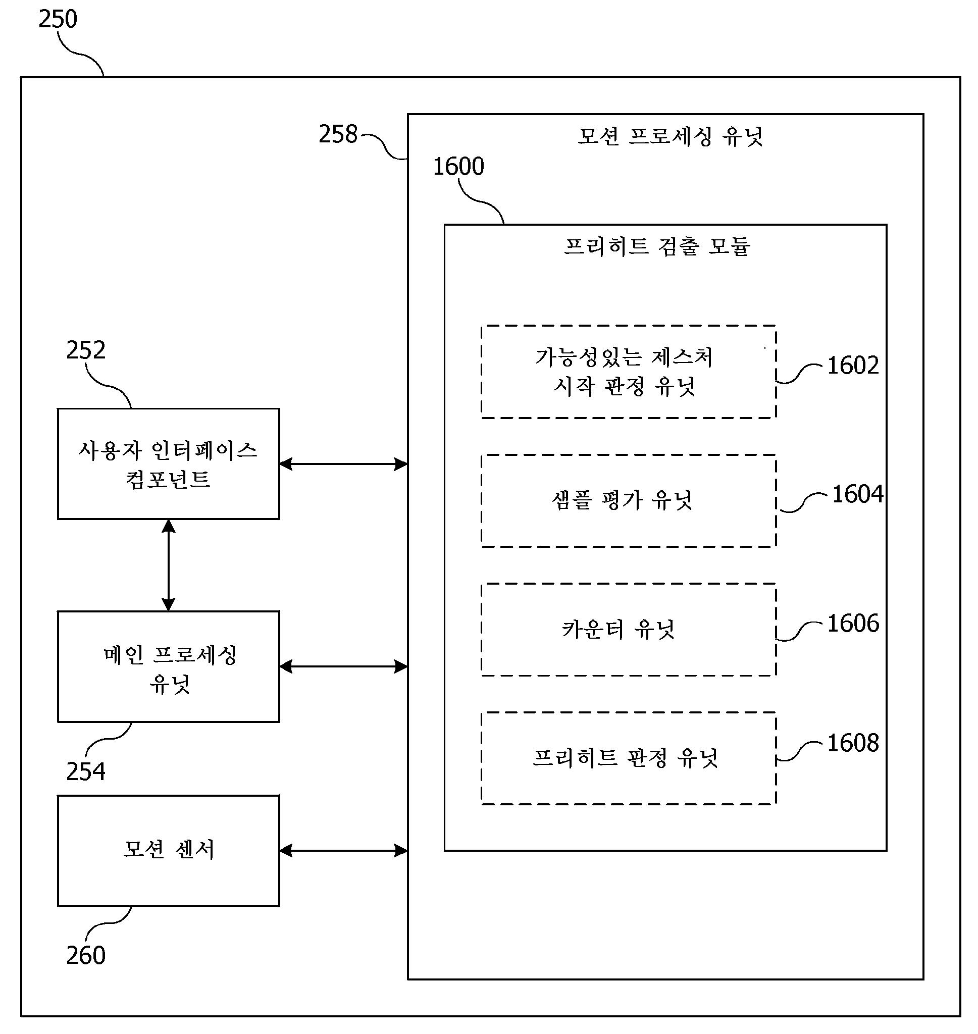 Figure 112018092812498-pat00062