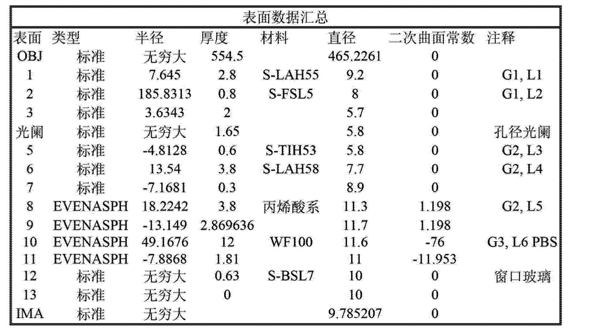 Figure CN103081458AD00151