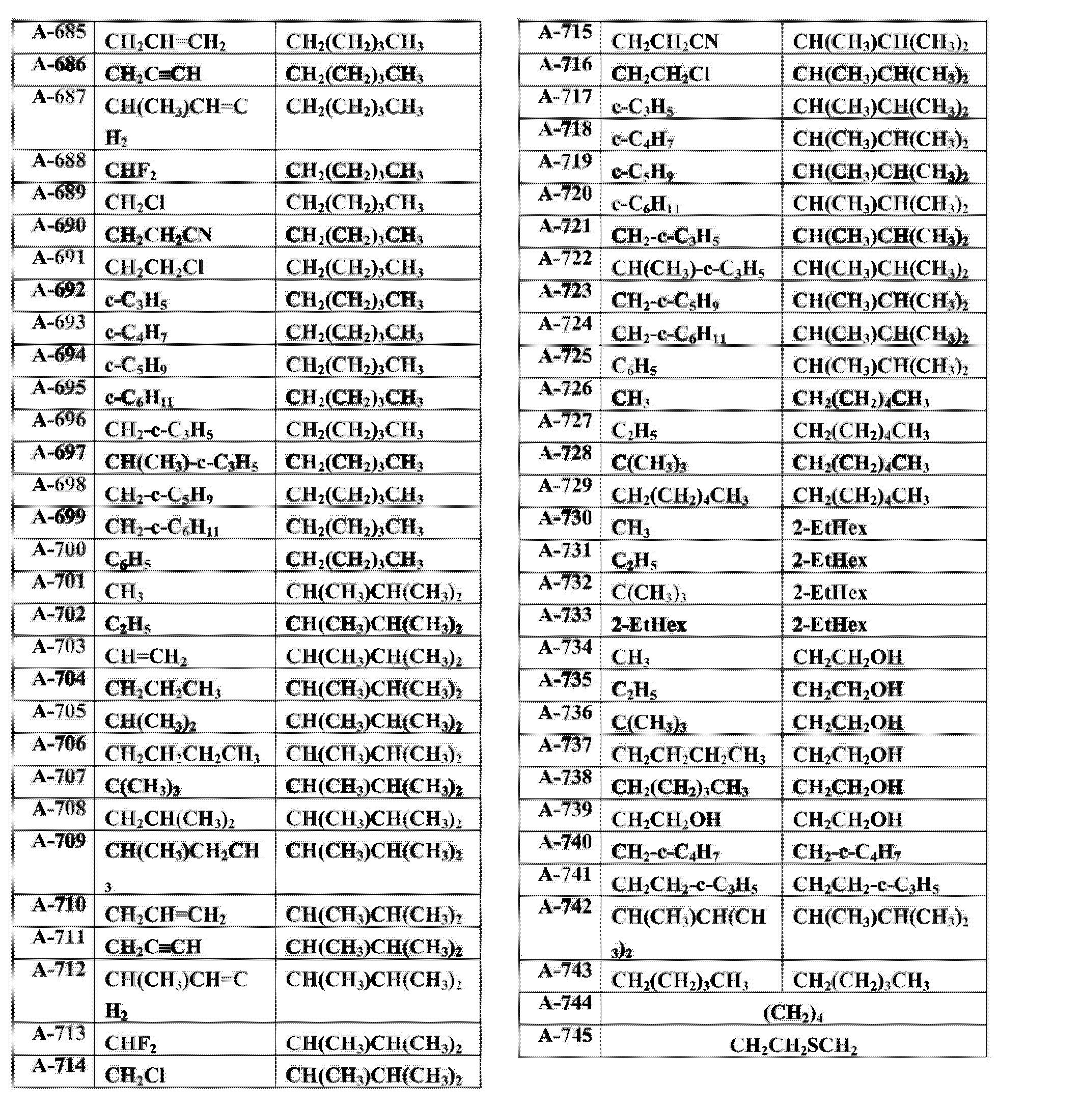 Figure CN103827103AD00371