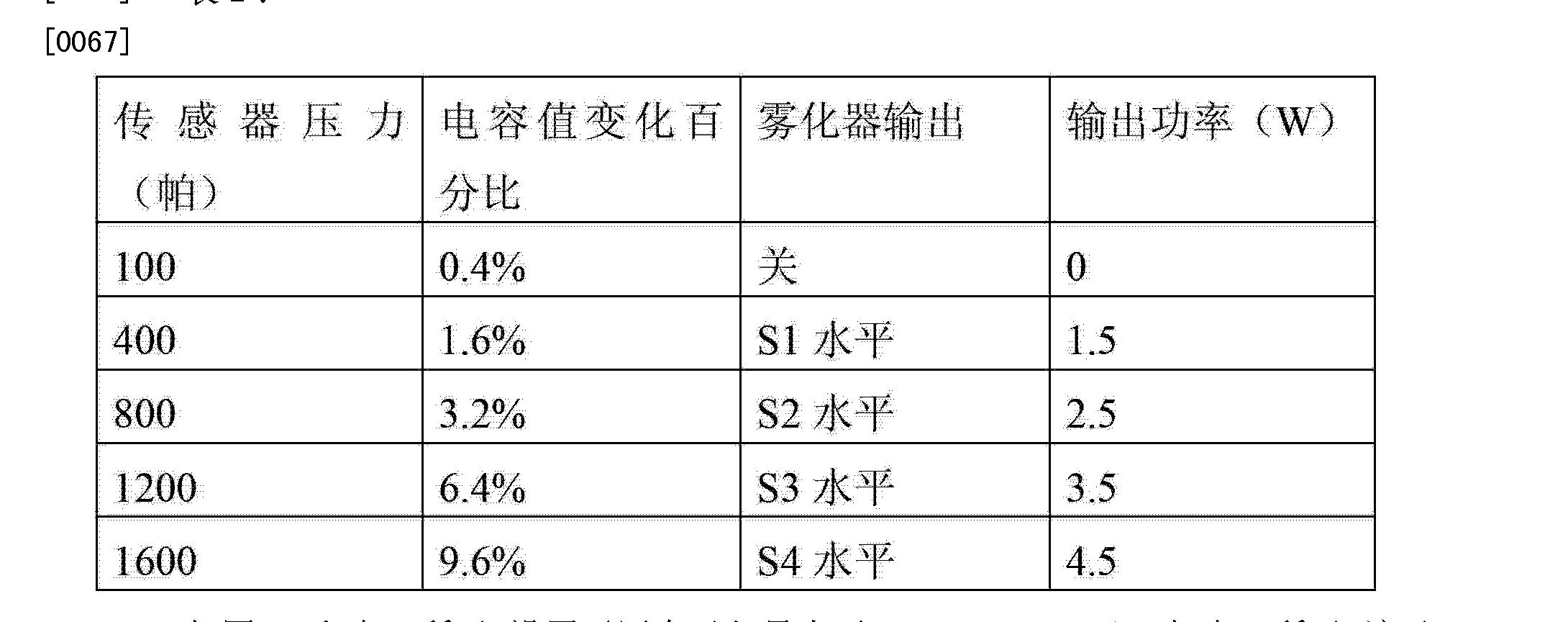 Figure CN103404969AD00091