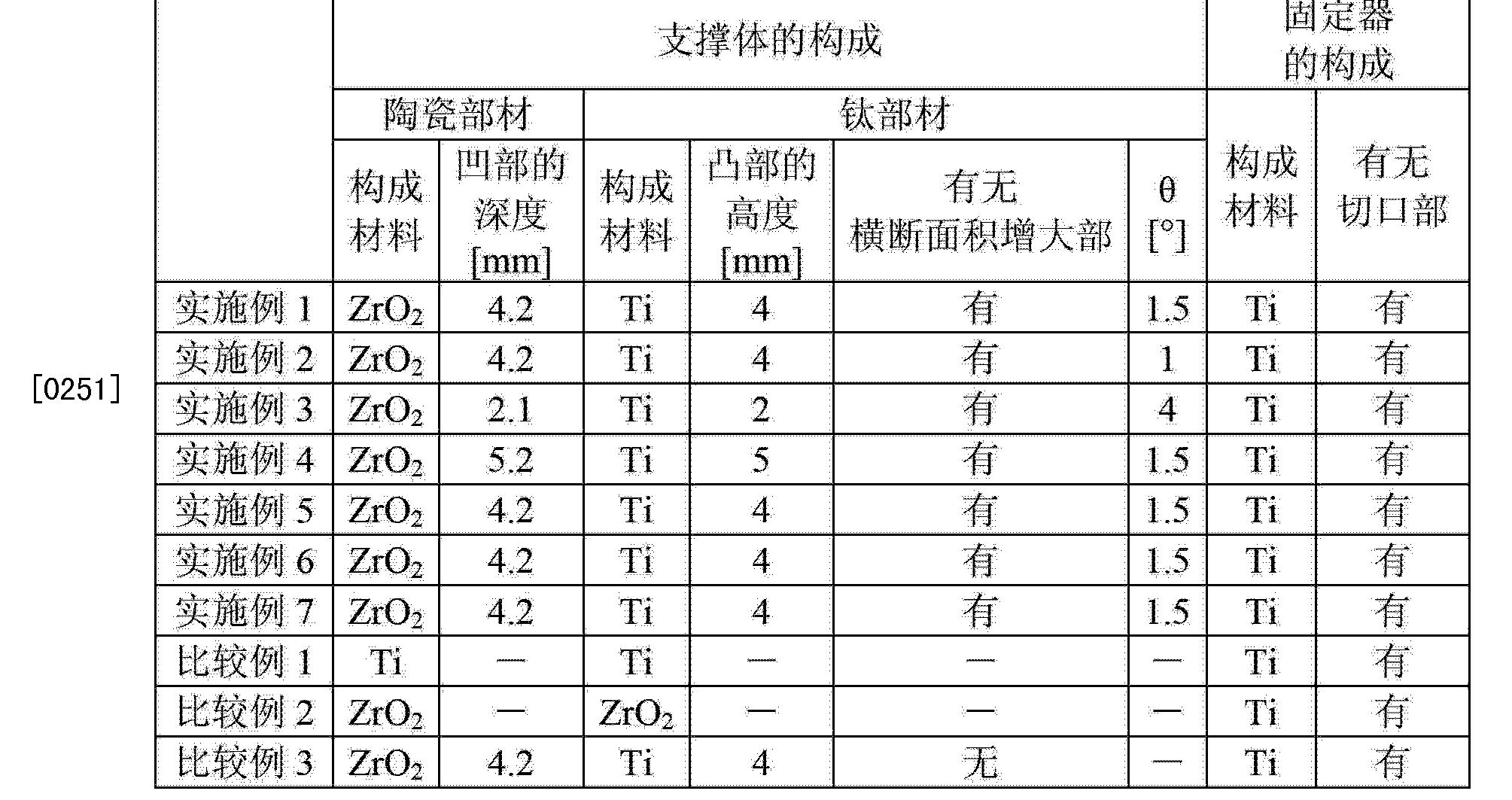 Figure CN102885654BD00231