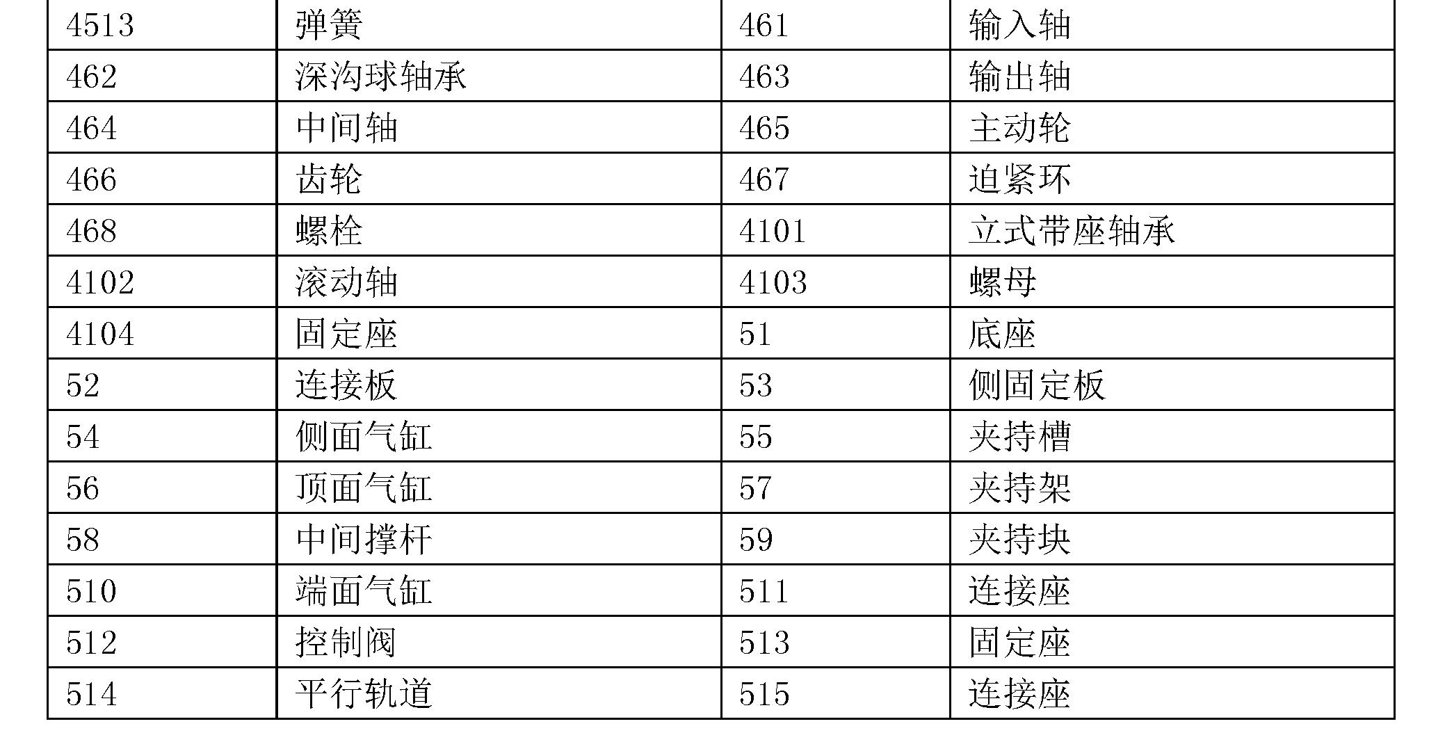Figure CN105108820BD00071