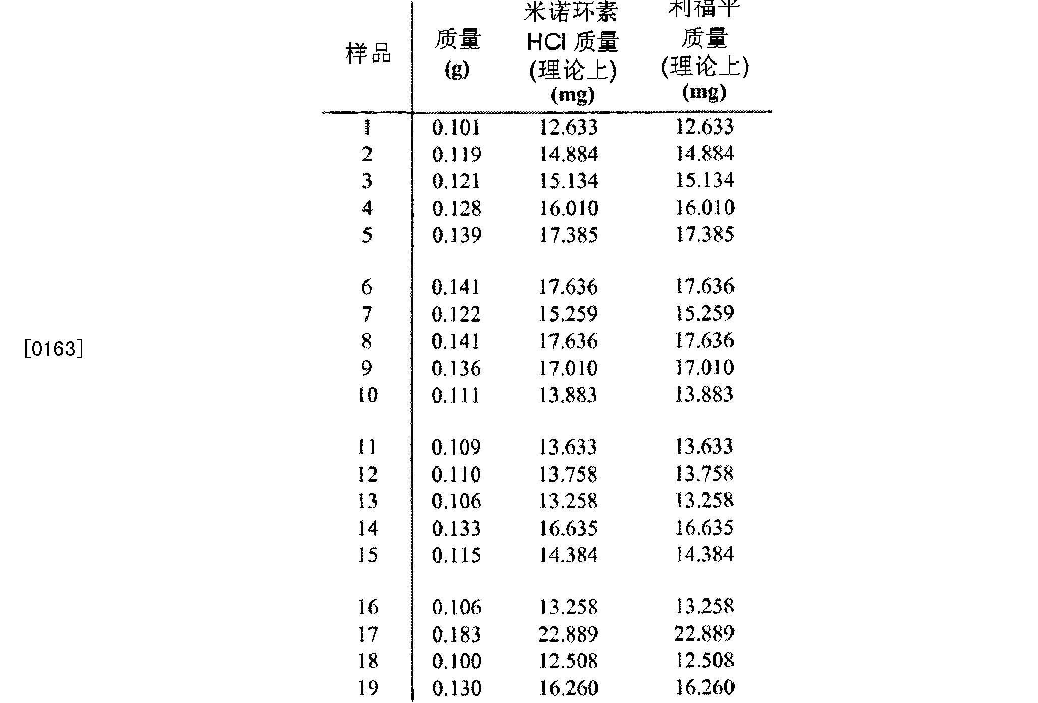 Figure CN102365102BD00261