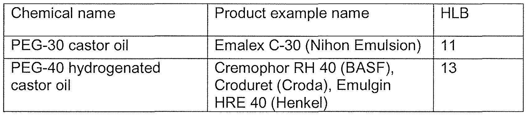 Figure imgf000051_0003