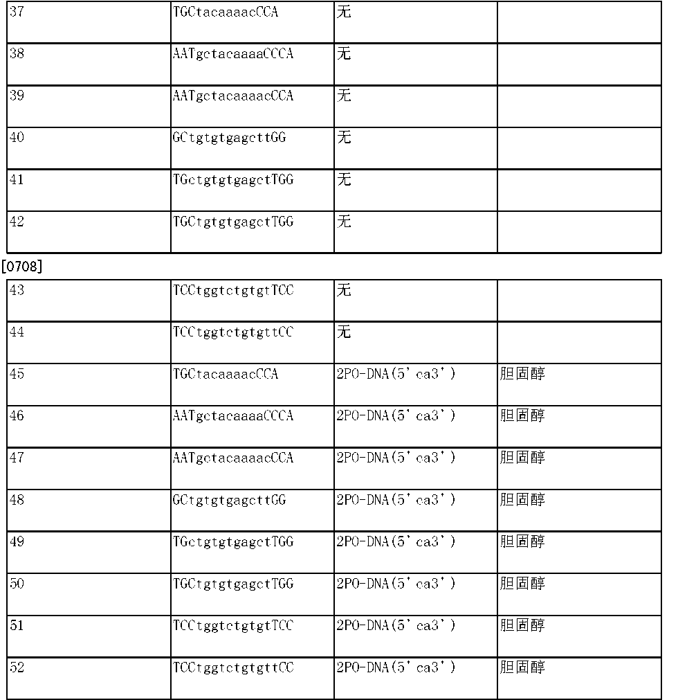 Figure CN104884618AD00811