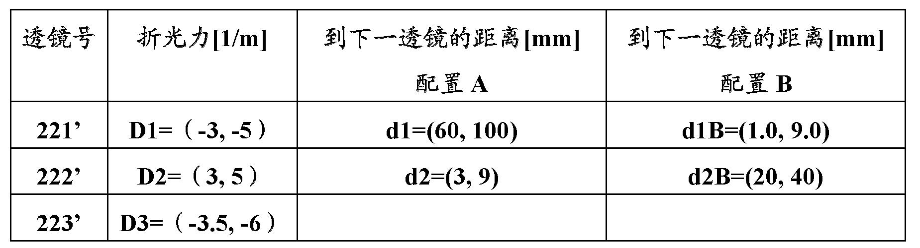 Figure CN102596126AD00172